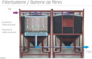 Filterbatterie