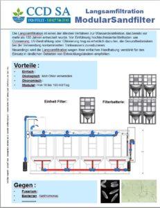 Langsamfiltration CCD