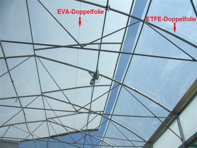 EVA ETFE Vergleich